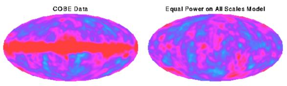COBE vs Equal power on all scales
